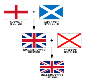 Flags_of_the_Union_Jack_jp