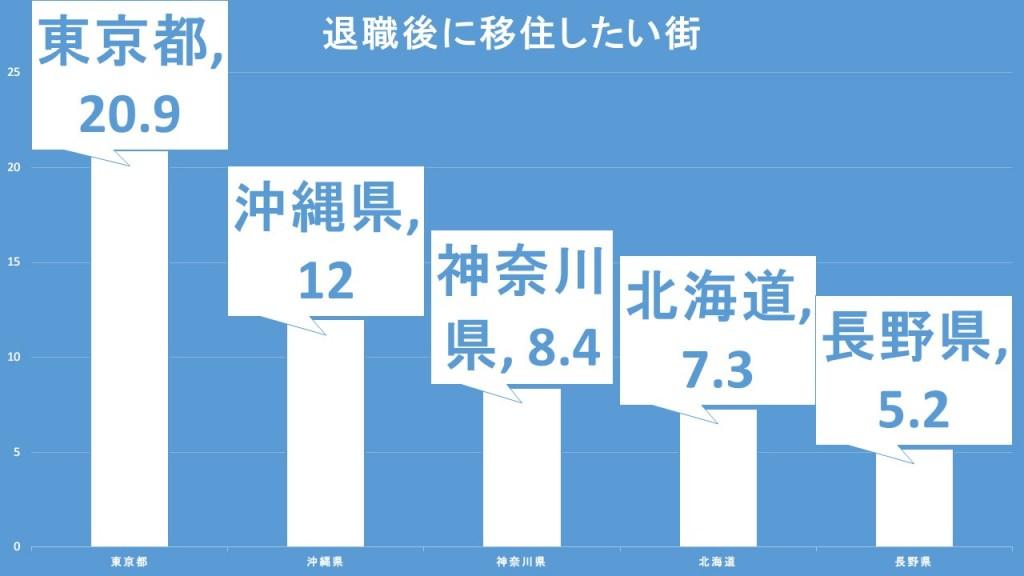 http://www.o-uccino.jp/article/archive/kurashi/20151027-taisyokuijyuu/