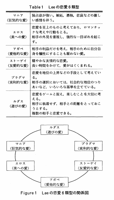 http://ir.nul.nagoya-u.ac.jp/jspui/handle/2237/9427