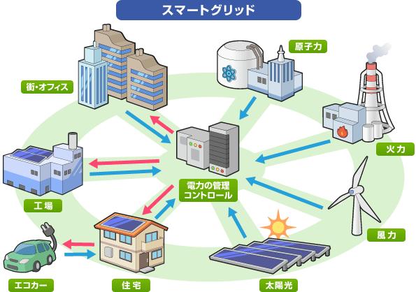 http://img.kakaku.com/images/taiyoukou/column/column_img_17.png
