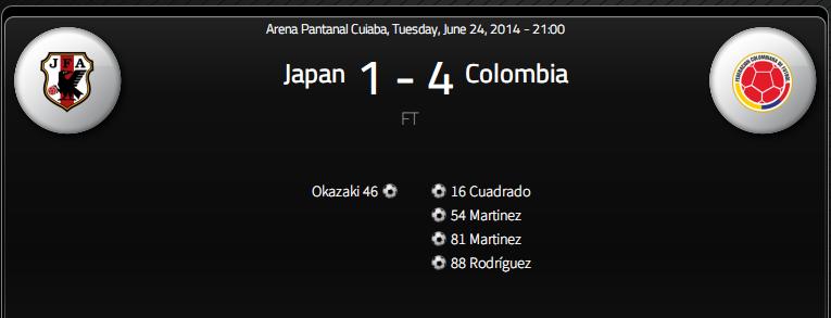 2014年ブラジルワールドカップ 日本VSコロンビア 考察