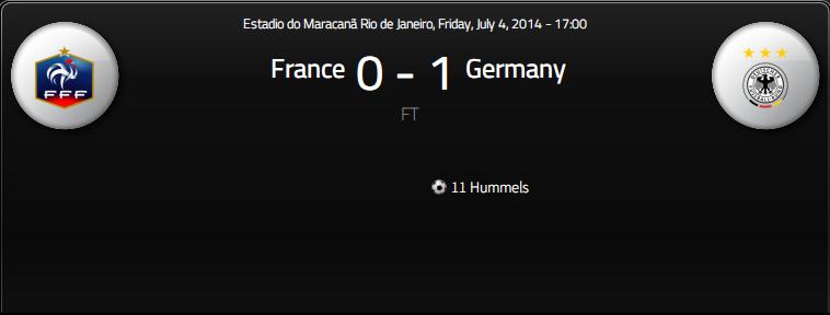 2014年ブラジルW杯 決勝トーナメント準々決勝 フランスVSドイツ 考察