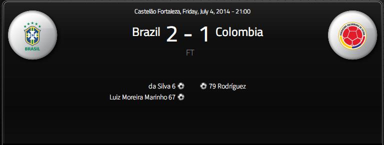 2014年ブラジルW杯 準々決勝 ブラジルVSコロンビア 考察