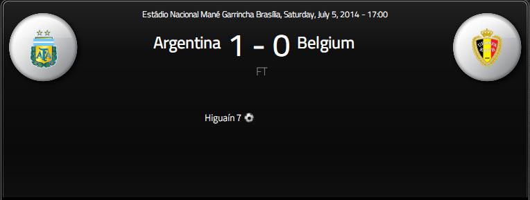 2014年ブラジルW杯 準々決勝 アルゼンチンVSベルギー 考察