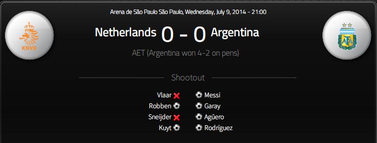 2014年ブラジルW杯 準決勝 アルゼンチンVSオランダ 考察
