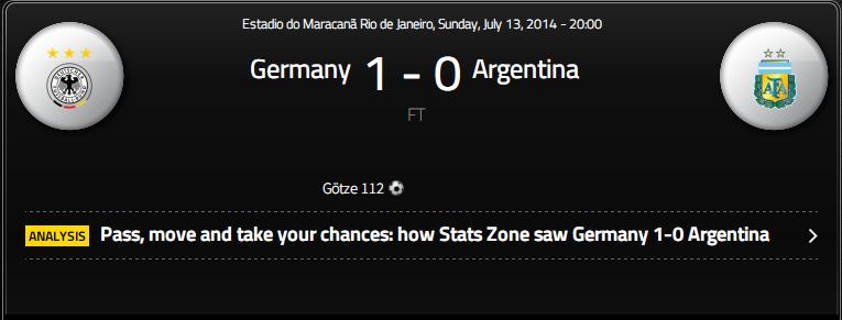 2014年ブラジルワールドカップ 決勝戦 アルゼンチンVSドイツ 考察