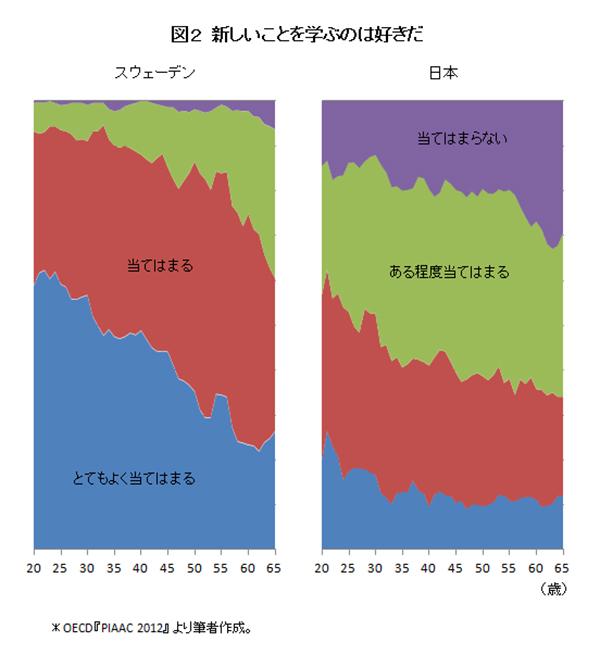 PLAAC「日本人はロボットだったwwww」 ←組織にとって好奇心は必要なのか?